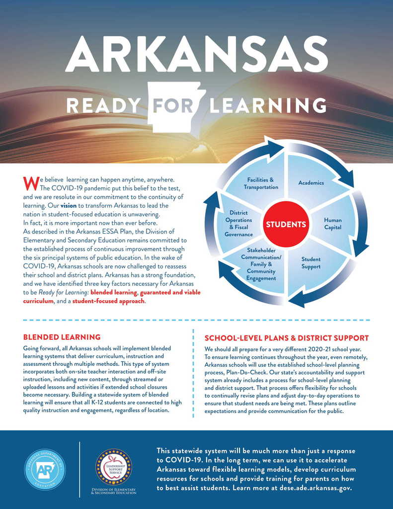 AR Ready for Learning Executive Summary